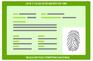 DNI documento